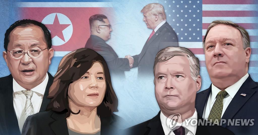 韩国青瓦台欢迎朝美重启核谈