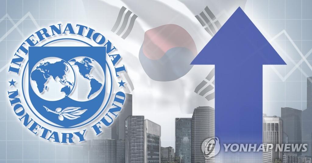 IMF上调今年韩国经济增速预期至4.3%