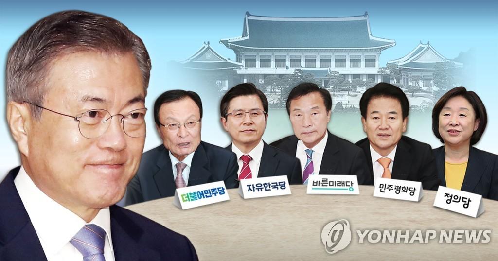 文在寅今将会见五大党首共商应对日本限贸