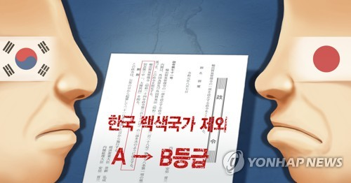 韩国在瓦森纳安排机制会议再提日本限贸不当