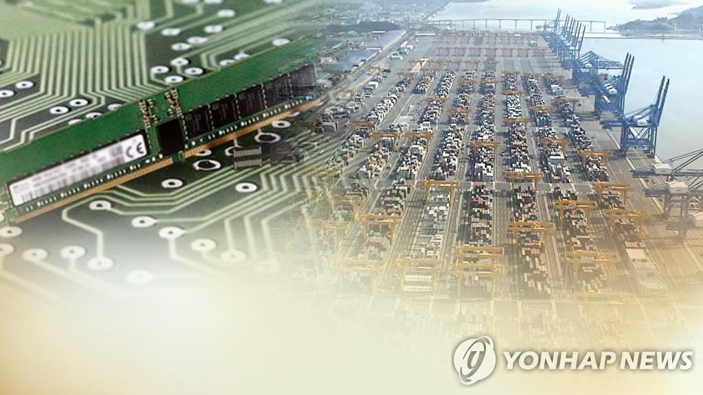 韩11月前10天出口同比减20.8%