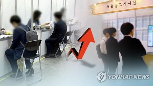 详讯:韩4月就业人口同比增65.2万人 失业率4%