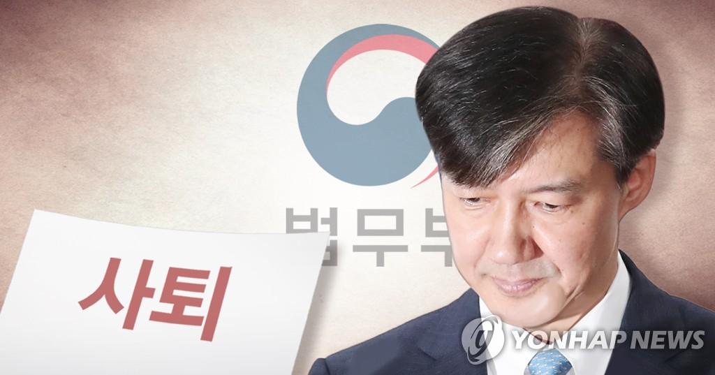 资料图片:曹国 韩联社