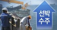 韩国船企4月新接订单量居全球第二