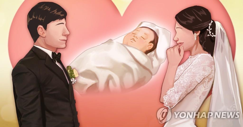 统计:韩结婚五年夫妻近二成无子女