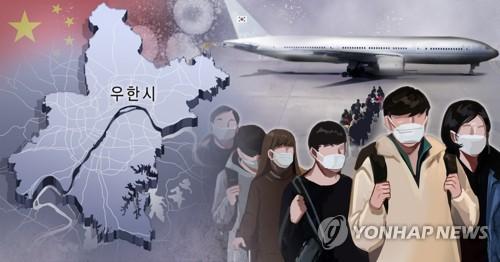 详讯:韩国将安排4架包机从武汉撤侨