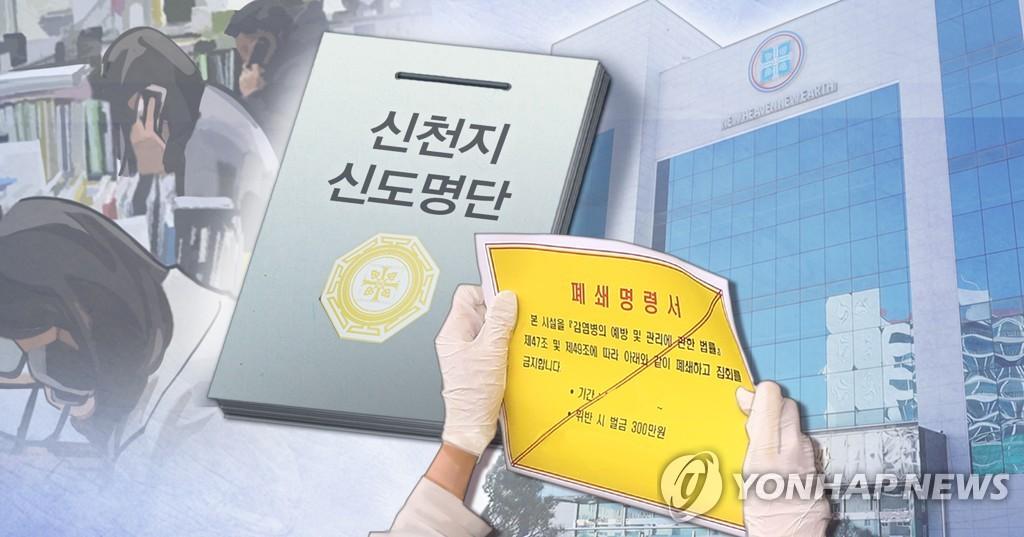 韩国新天地教徒电询收尾 大邱阳性率高达62%