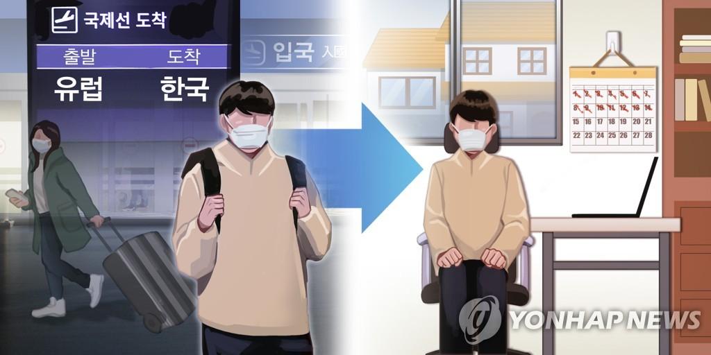 自欧入韩旅客今起全员接受新冠病毒检测