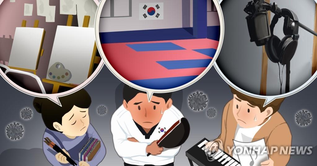 韩国首都圈集体感染持续 遍布各类设施