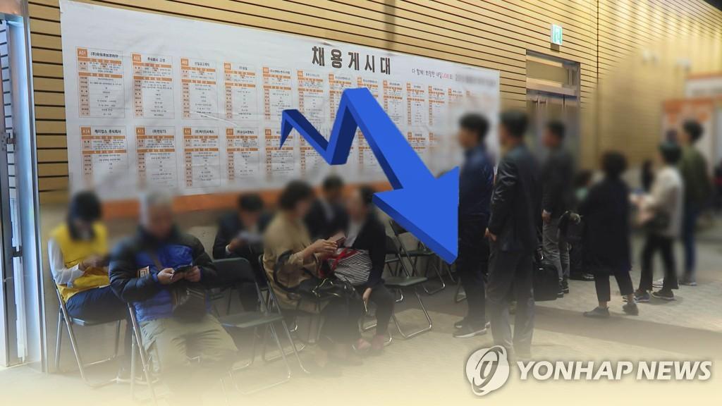 疫情下韩国青年就业首当其冲
