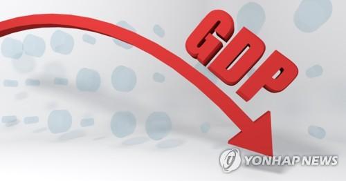 简讯:韩2020年第二季GDP环比降3.3%