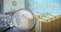 韩政府敲定第三期补充预算案力克疫情