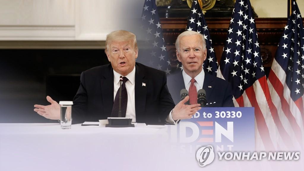 报告:美对华牵制将持续 韩需降低对华贸易依存度