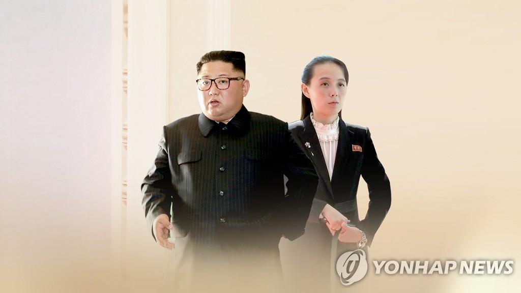 资料图片:金正恩(左)和金与正 韩联社TV供图