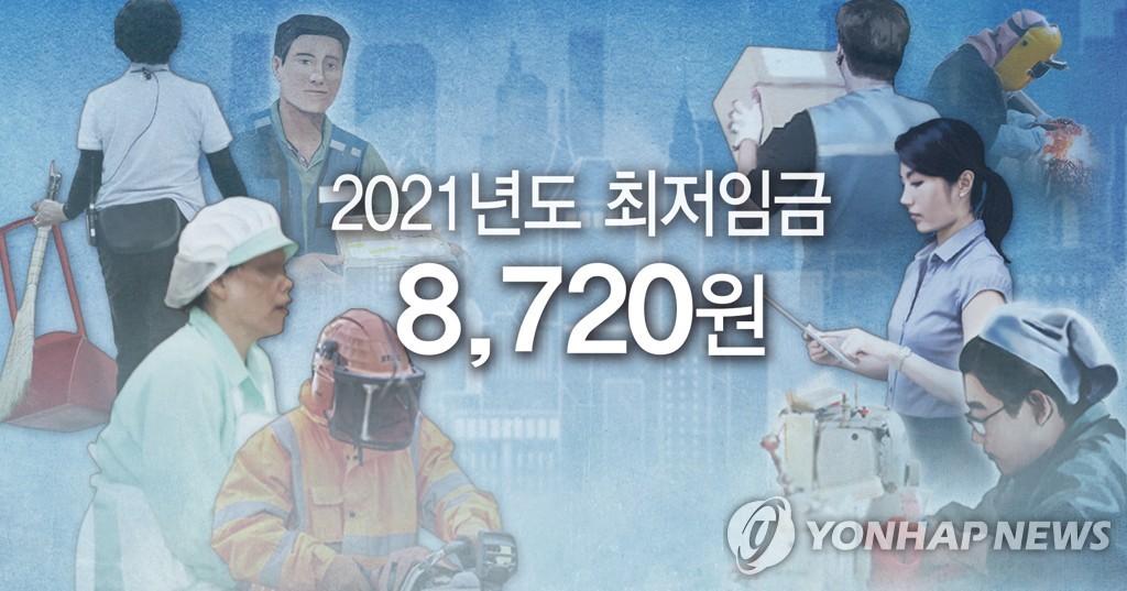 韩国官宣明年最低时薪为51元