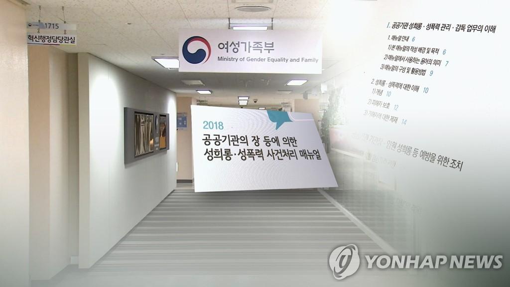 """韩女性部:应将首尔市长性骚扰案女方视为""""被害人"""""""