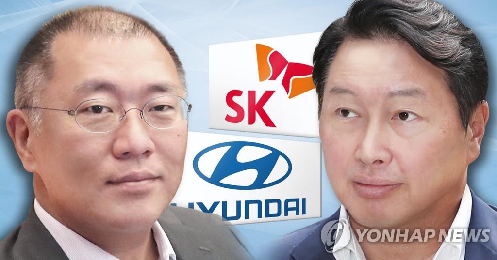 现代汽车等四家韩企将组建氢能企业对话机制
