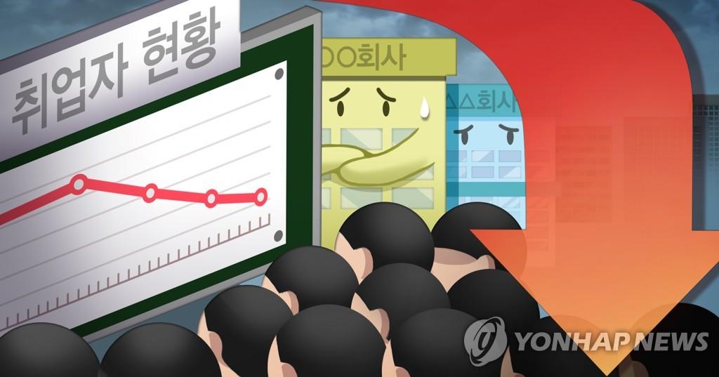 详讯:韩2020年就业人口同比减21.8万人 失业率4%