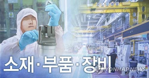 韩今年前4个月材料配件对日依赖度创新低