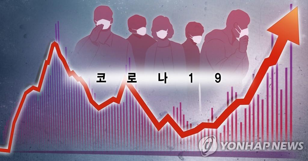 韩智库:欧洲疫情加剧致经济下行压力增大