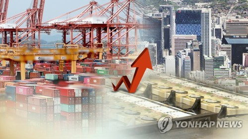 韩国10月前10天出口同比增63.5%