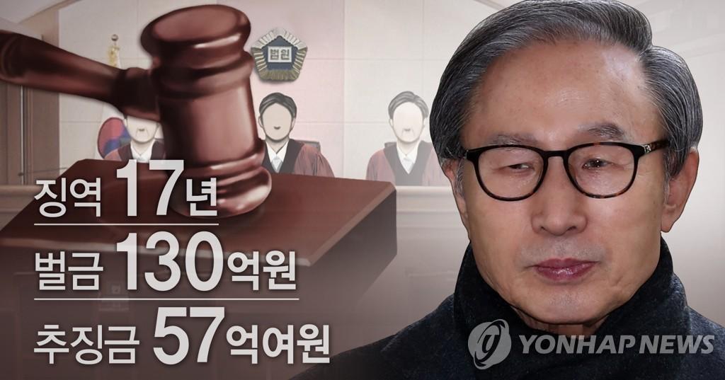 详讯:韩前总统李明博下月2日正式服刑