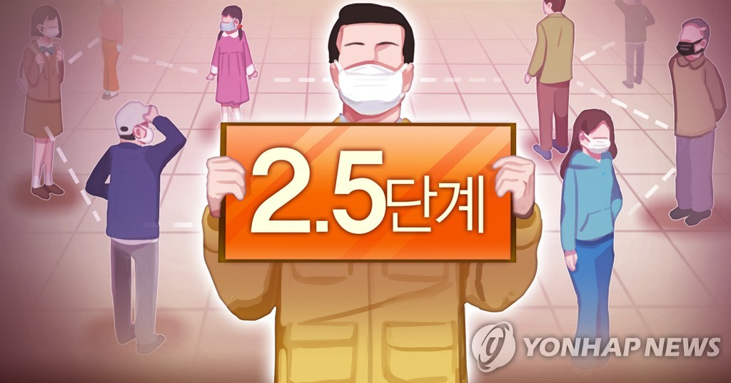 韩首都圈延长2.5级防疫响应措施至明年1月3日