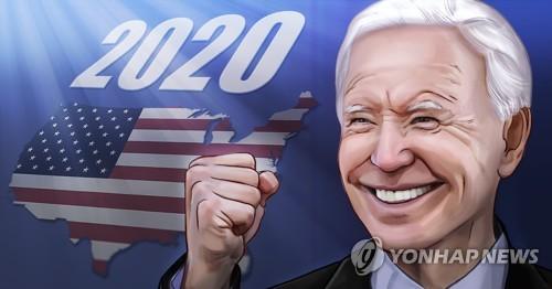 朝鲜对美国大选结果已沉默一周