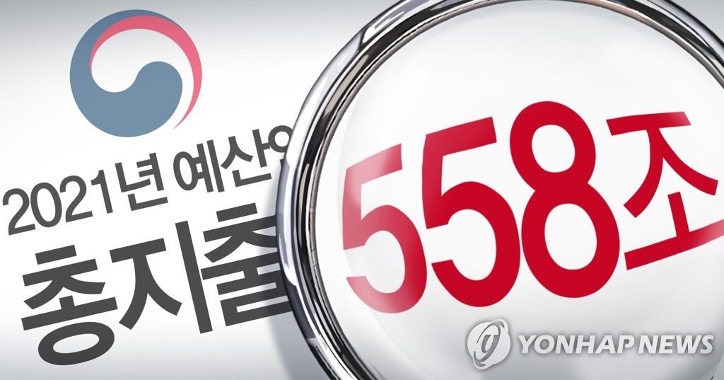 简讯:韩国国会表决通过2021年度预算案