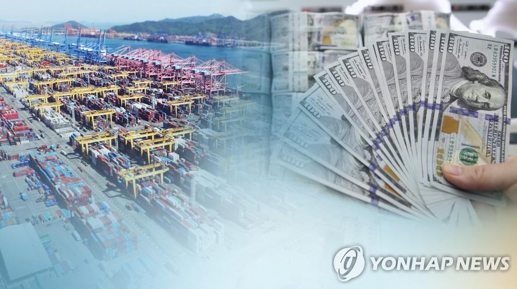 统计:韩企去年出口同比下滑逾10%
