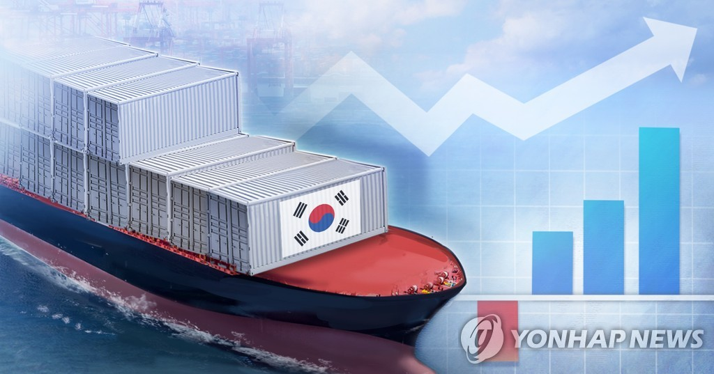 韩国2020年对华对美顺差一消一长