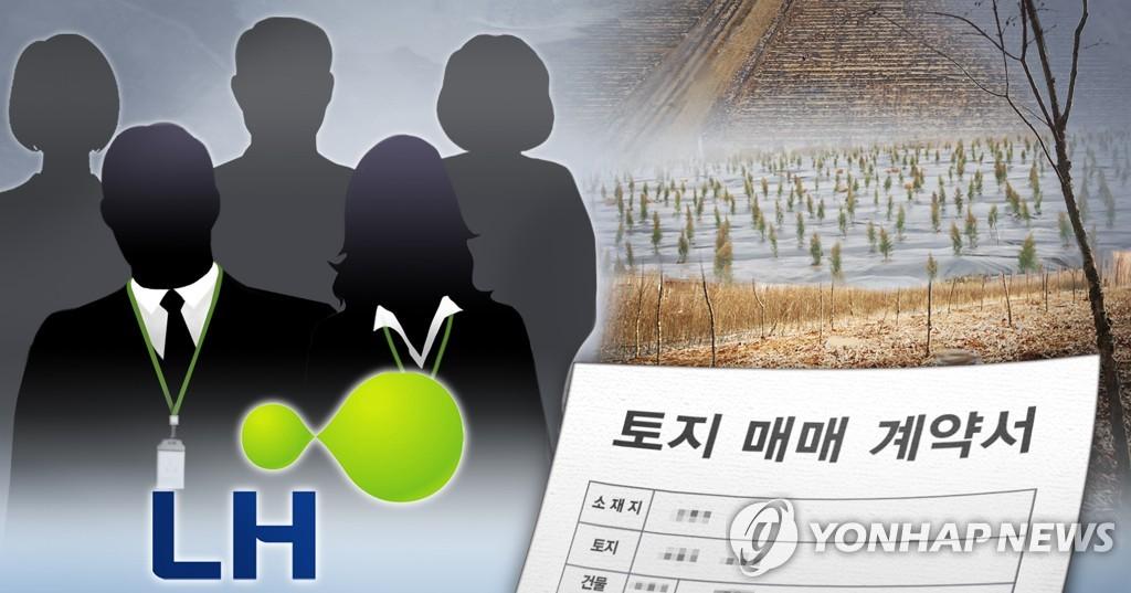 韩青瓦台幕僚炒地调查结果本周公布