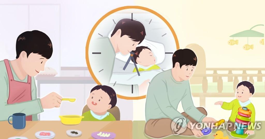 """统计:韩3月""""全职爸爸""""数量达1.3万人创新高"""
