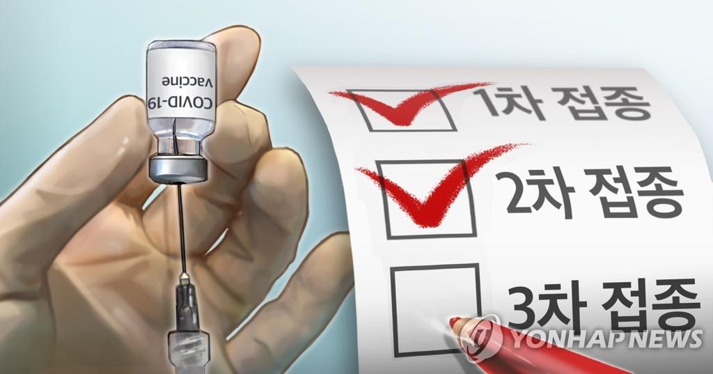韩国拟今秋打新冠疫苗加强针