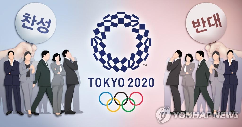 民调:仅一成多韩国人赞成东京奥运照常举行