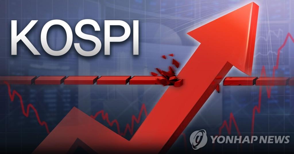 韩综合股指收盘价连续三天创新高