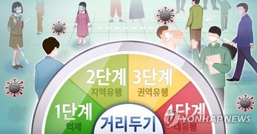韩国将现行防疫响应措施再延长两周