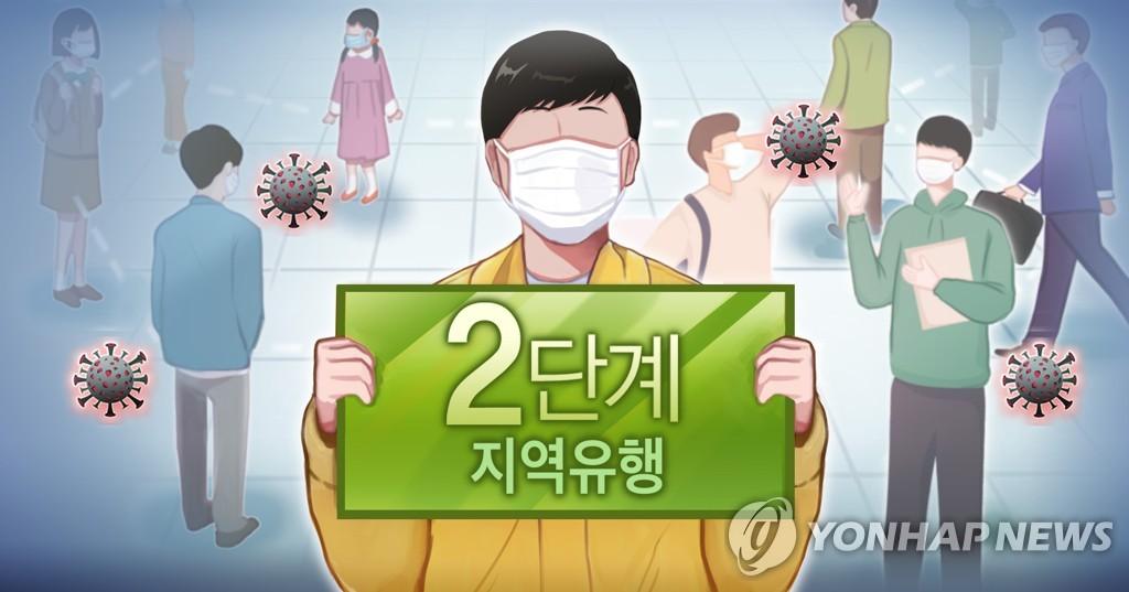 韩非首都圈新版防疫响应明起上调至第二级