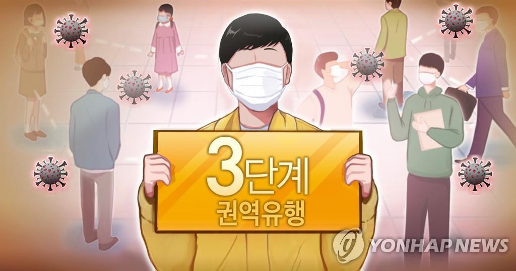 韩非首都圈27日起实施第三级防疫响应措施