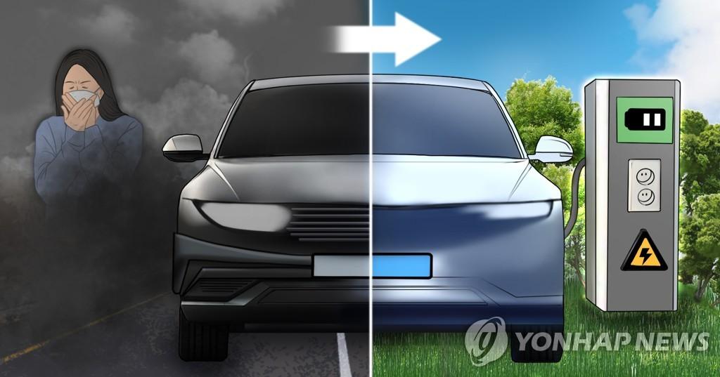 韩国新能源车登记数量首破百万辆