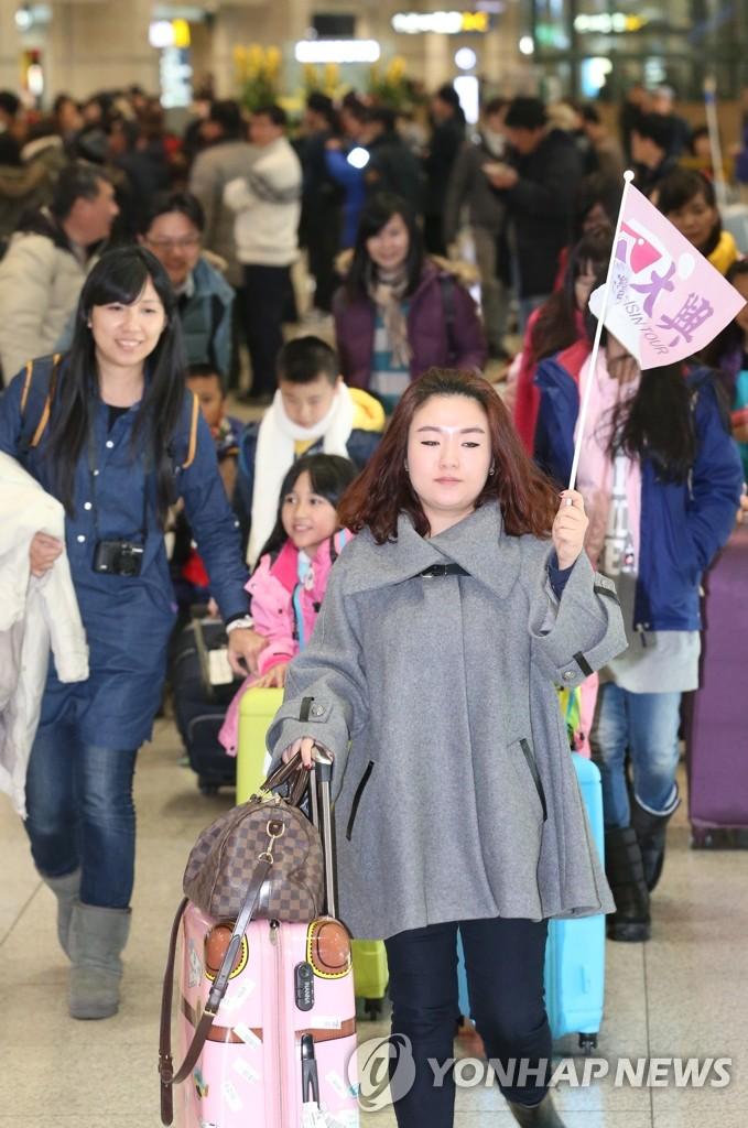 中国游客来韩度假