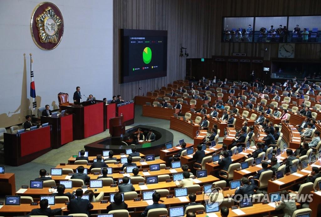 7月20日,韩国国会召开全体会议,表决通过《政府组织法》修订案。(韩联社)