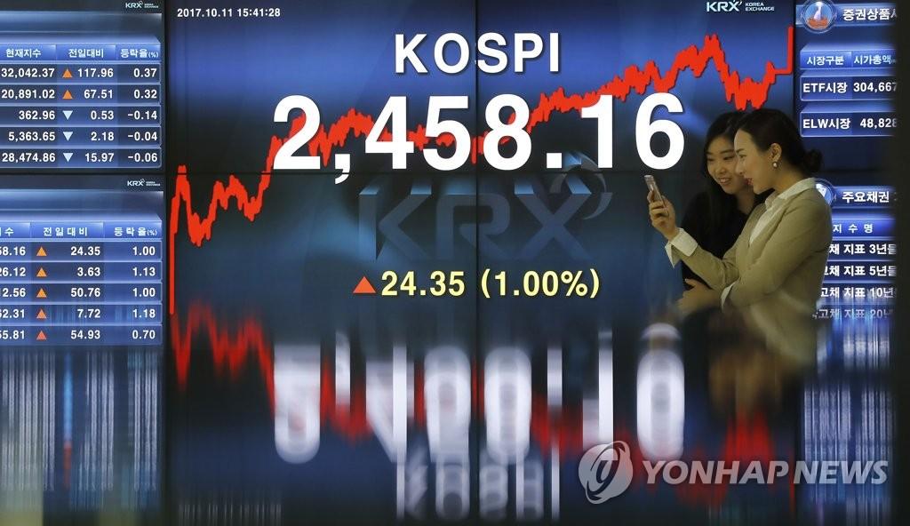 外资助推KOSPI创新高
