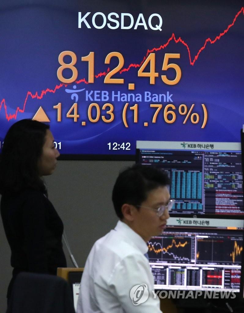 韩创业板KOSDAQ时隔10年创新高