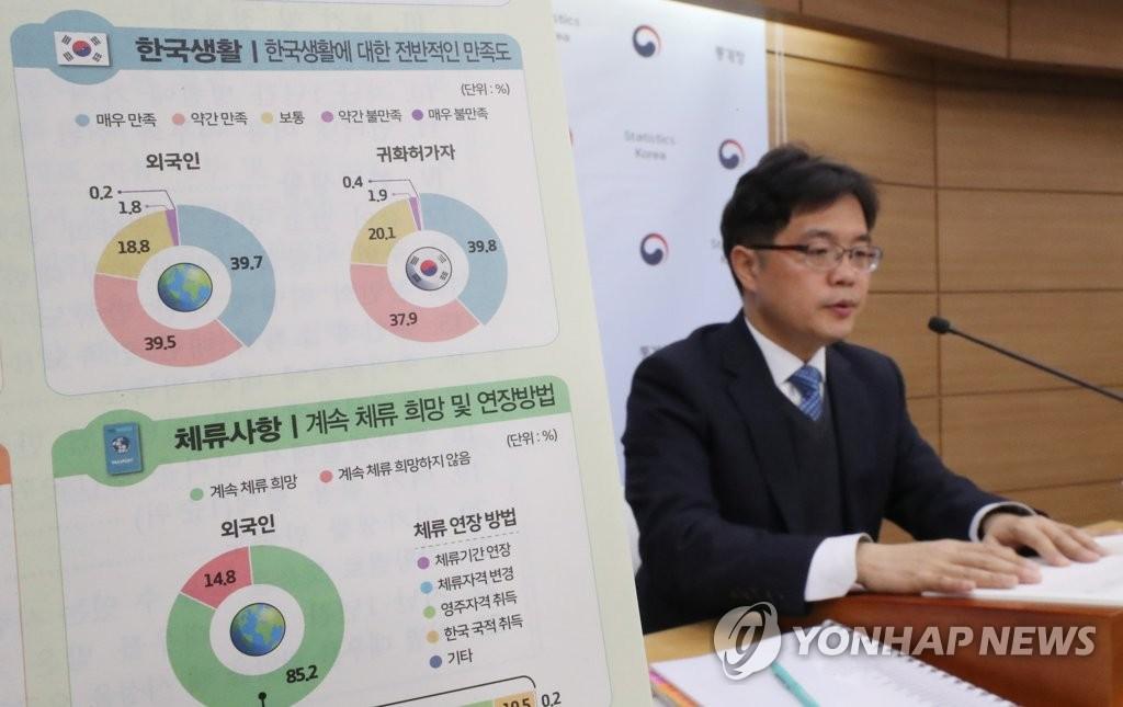 调查:四成在韩外劳为临时工