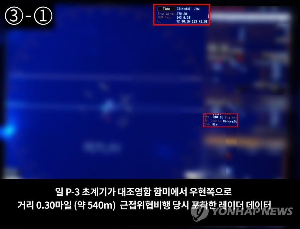 韩军雷达记录的日机位置(韩联社/韩国防部)