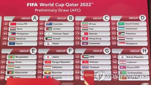 世预赛韩朝首轮对决将在金日成体育场举行