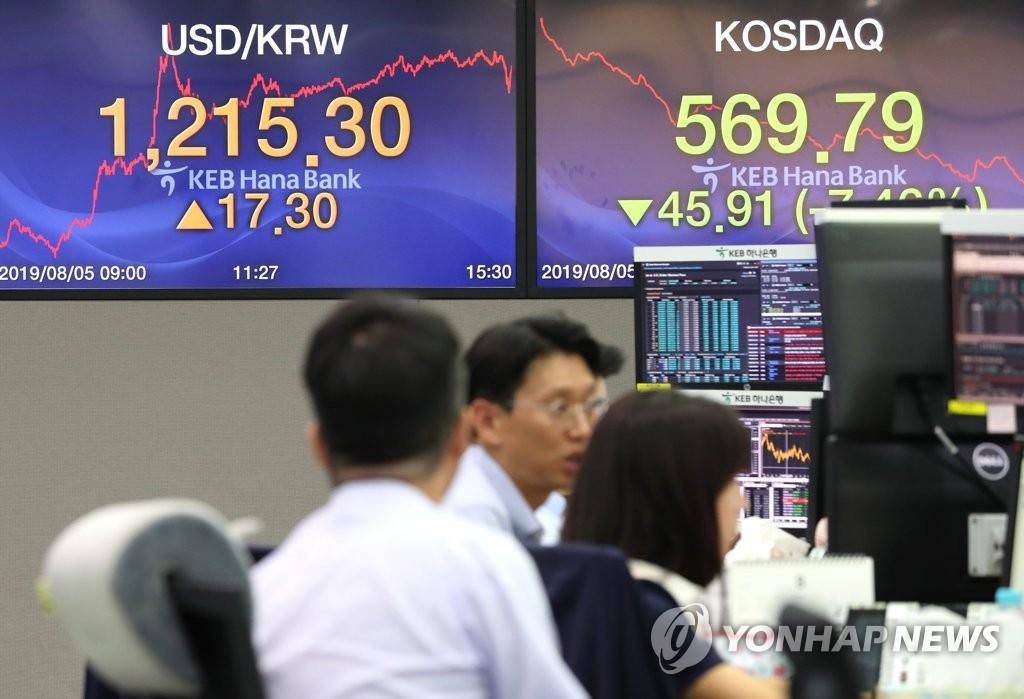 韩国股市遇黑色星期一 市值缩水2800亿元