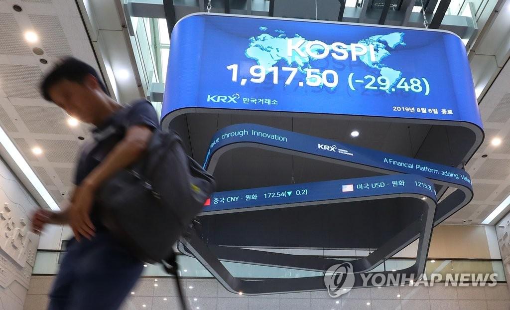 详讯:韩国股市震荡 KOSPI盘中失守1900点