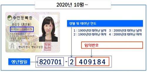 韩国身份证地区码10月起更改为随机码